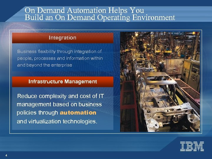 On Demand Automation Helps You Build an On Demand Operating Environment Integration Business flexibility