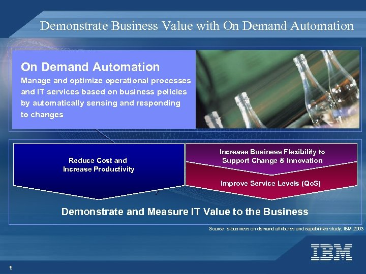 Demonstrate Business Value with On Demand Automation Manage and optimize operational processes and IT