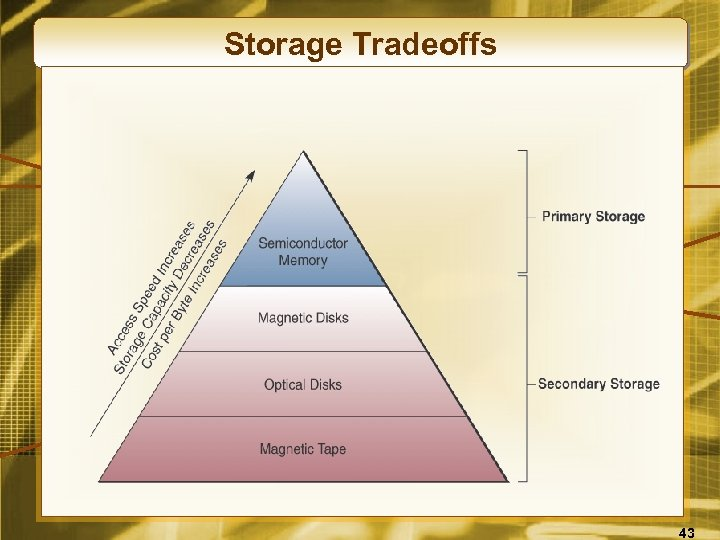 Storage Tradeoffs 43