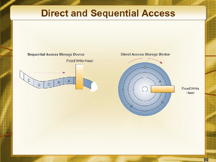 Direct and Sequential Access 50