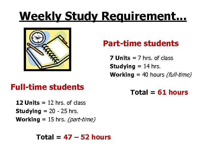 Weekly Study Requirement. . . Part-time students 7 Units = 7 hrs. of class