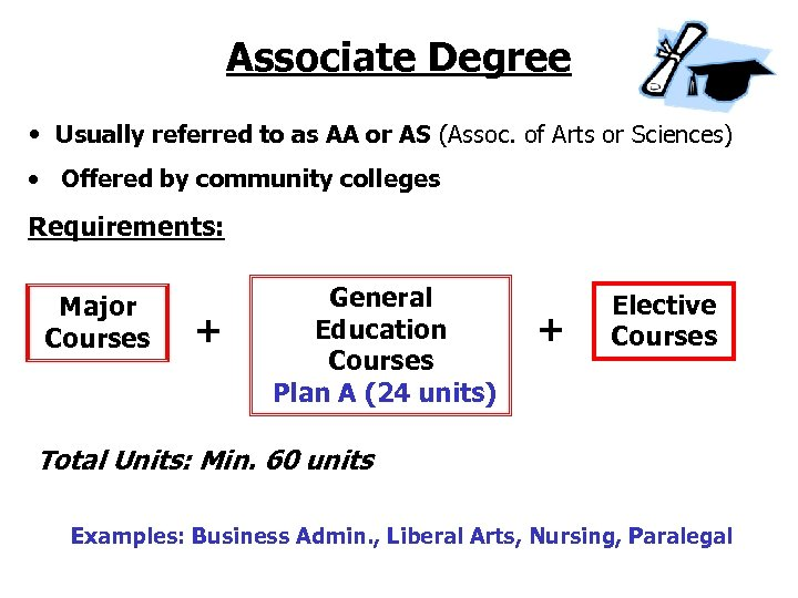 Associate Degree • Usually referred to as AA or AS (Assoc. of Arts or