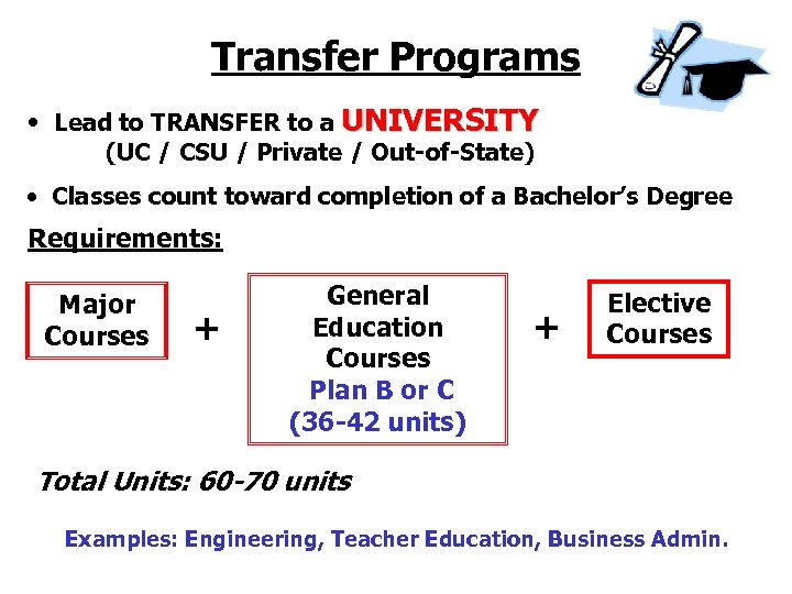Transfer Programs • Lead to TRANSFER to a UNIVERSITY (UC / CSU / Private