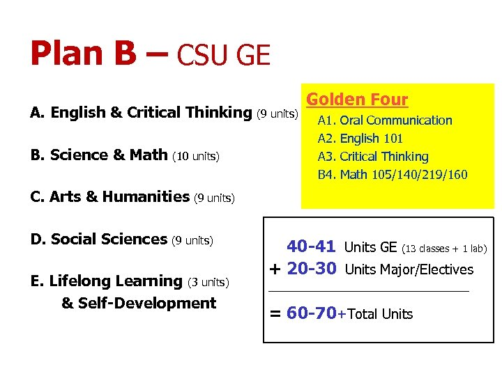Plan B – CSU GE Golden Four A. English & Critical Thinking (9 units)