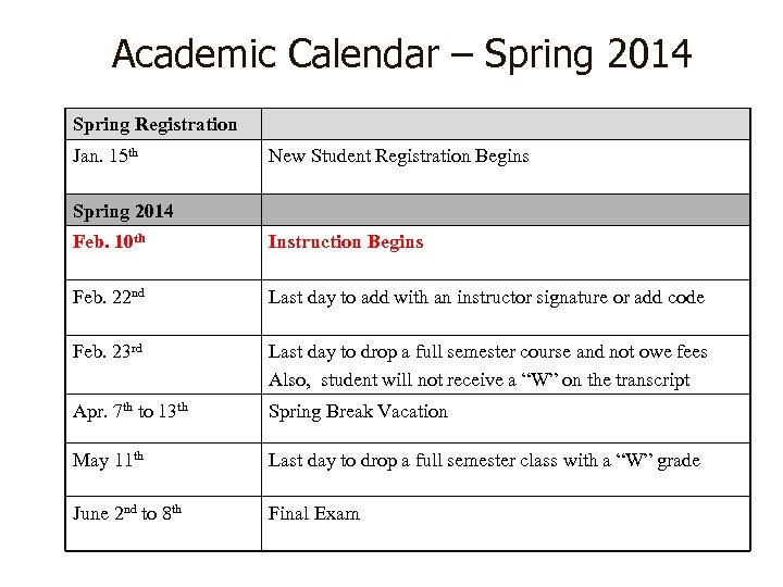 Academic Calendar – Spring 2014 Spring Registration Jan. 15 th New Student Registration Begins