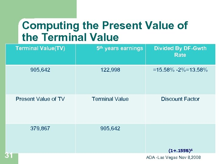 Computing the Present Value of the Terminal Value(TV) 5 th years earnings Divided By