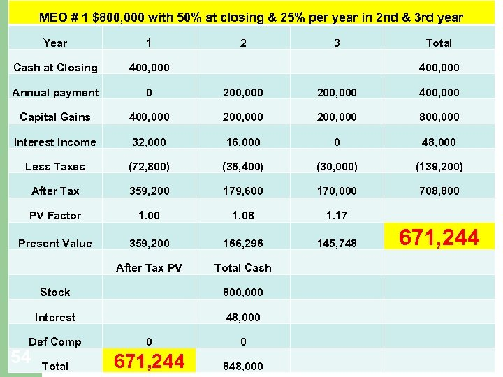 MEO # 1 $800, 000 with 50% at closing & 25% per year in