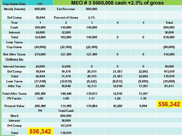 MEO # 3 $600, 000 cash +2. 3% of gross Cap Gains Rate 15%