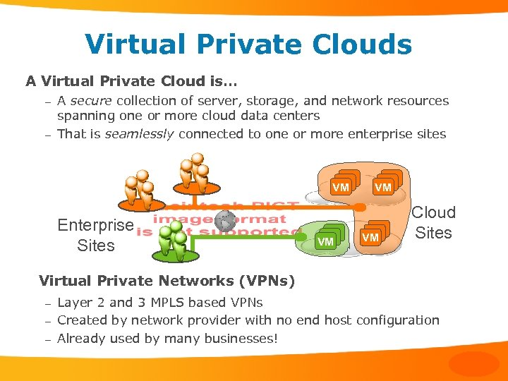 Virtual Private Clouds A Virtual Private Cloud is… A secure collection of server, storage,