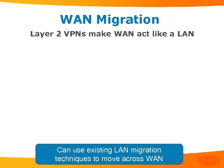 WAN Migration Layer 2 VPNs make WAN act like a LAN Can use existing
