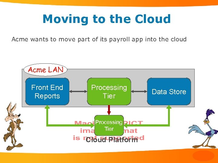 Moving to the Cloud Acme wants to move part of its payroll app into
