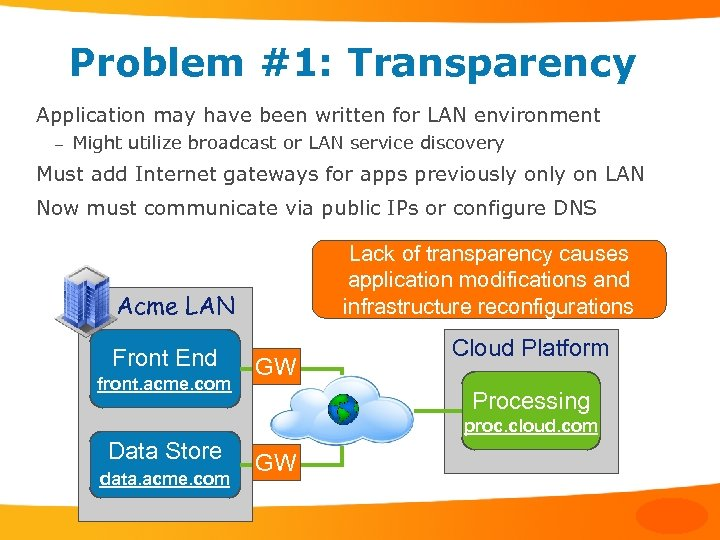 Problem #1: Transparency Application may have been written for LAN environment – Might utilize