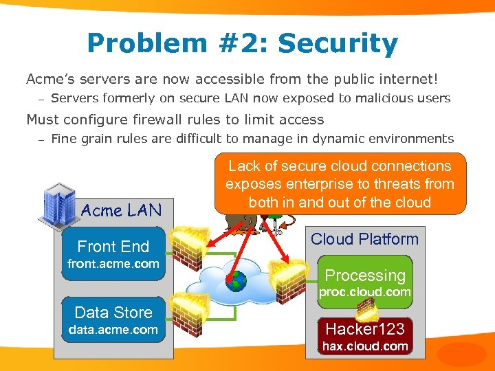 Problem #2: Security Acme's servers are now accessible from the public internet! – Servers