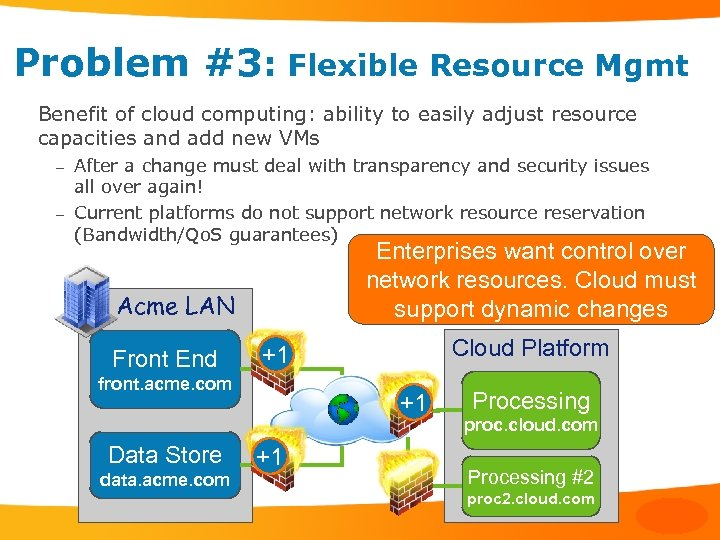 Problem #3: Flexible Resource Mgmt Benefit of cloud computing: ability to easily adjust resource