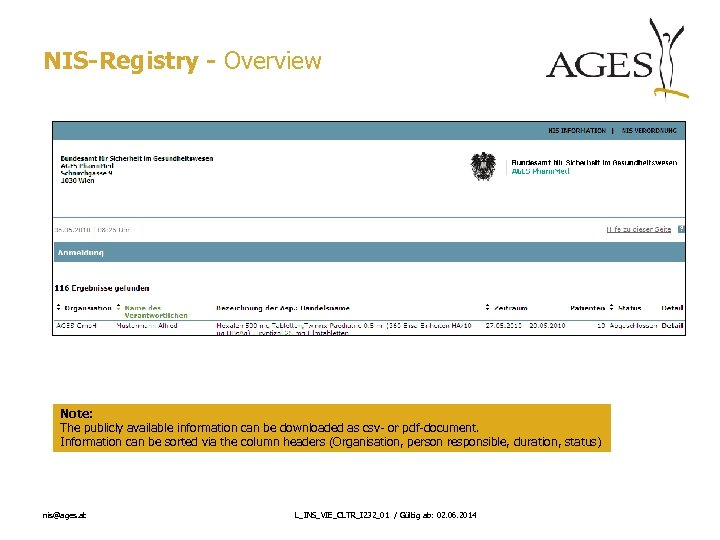 NIS-Registry - Overview Note: The publicly available information can be downloaded as csv- or