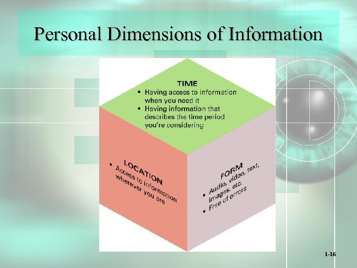 Personal Dimensions of Information 1 -16