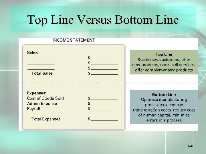 Top Line Versus Bottom Line 1 -41