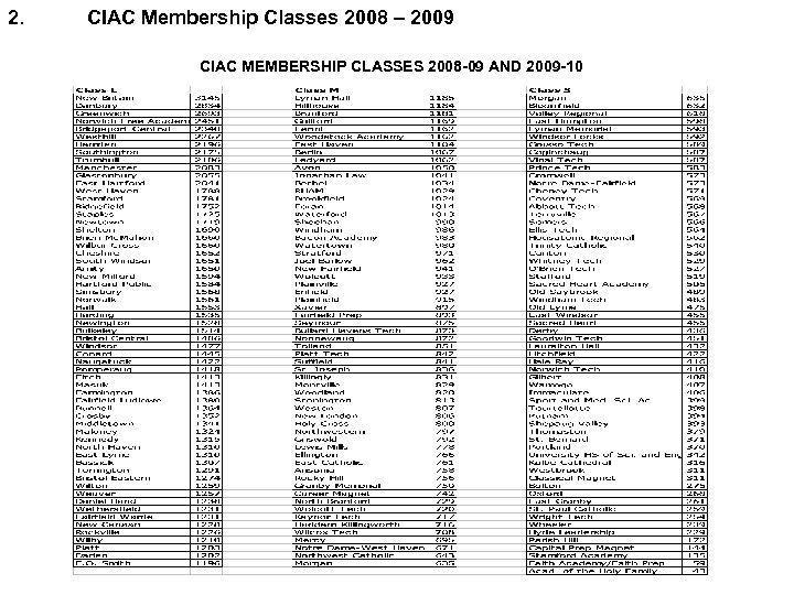 2. CIAC Membership Classes 2008 – 2009 CIAC MEMBERSHIP CLASSES 2008 -09 AND 2009