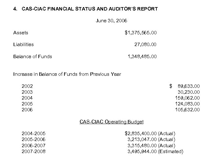 4. CAS-CIAC FINANCIAL STATUS AND AUDITOR'S REPORT June 30, 2006 Assets $1, 375, 565.