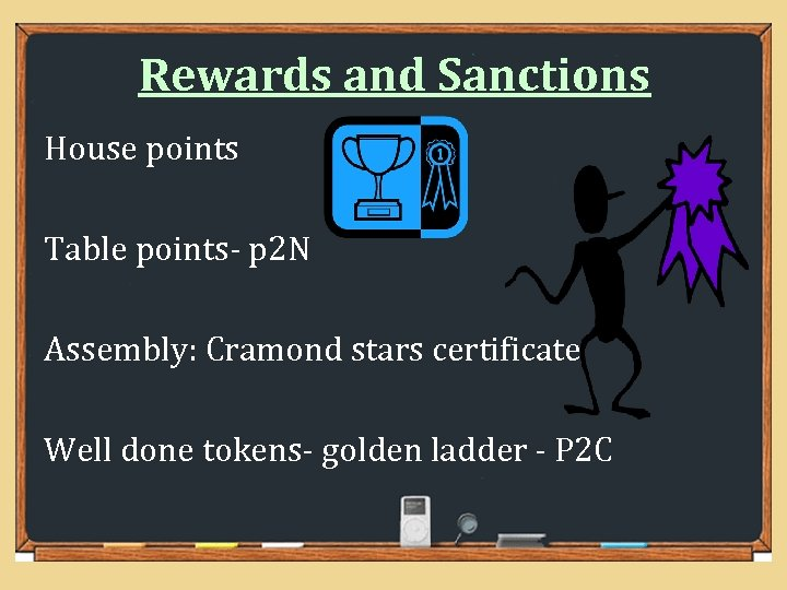 Rewards and Sanctions House points Table points- p 2 N Assembly: Cramond stars certificate