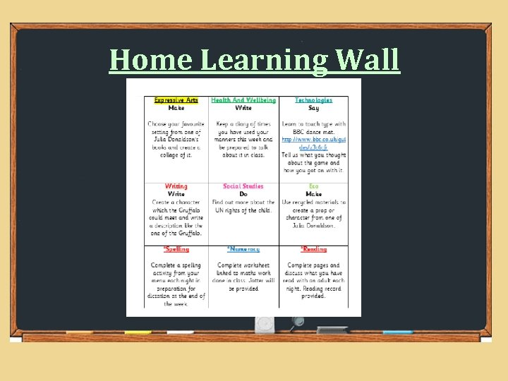 Home Learning Wall