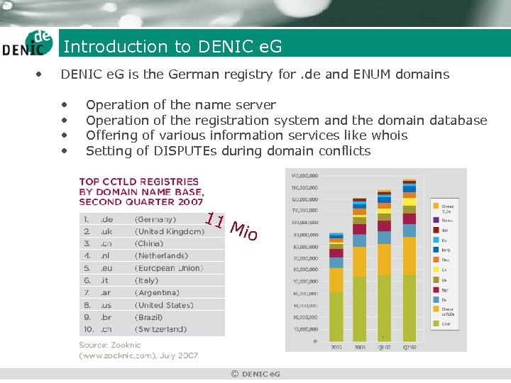 Introduction to DENIC e. G • DENIC e. G is the German registry for.