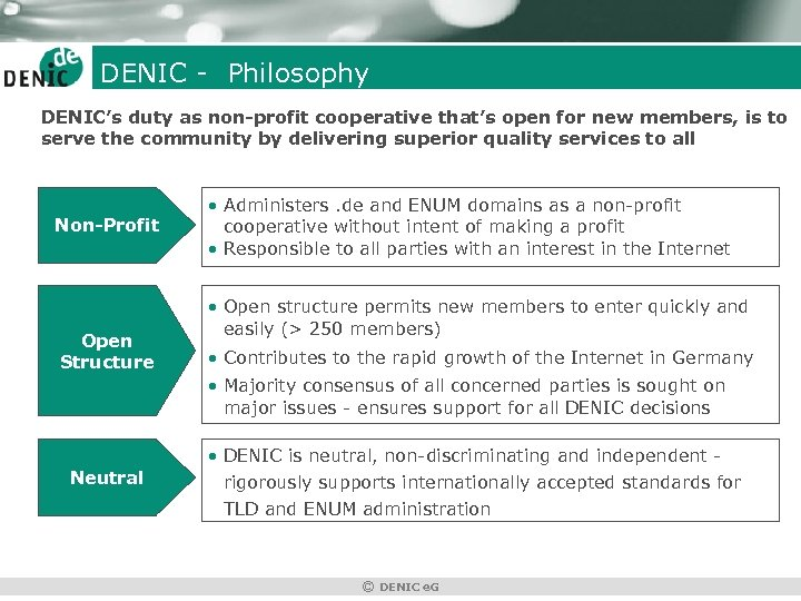 DENIC - Philosophy DENIC's duty as non-profit cooperative that's open for new members, is