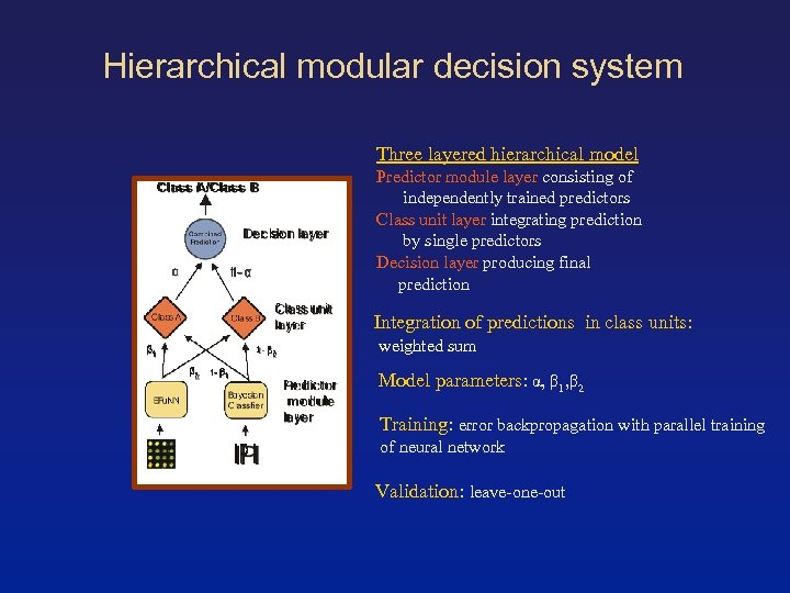 Hierarchical modular decision system Three layered hierarchical model Predictor module layer consisting of independently