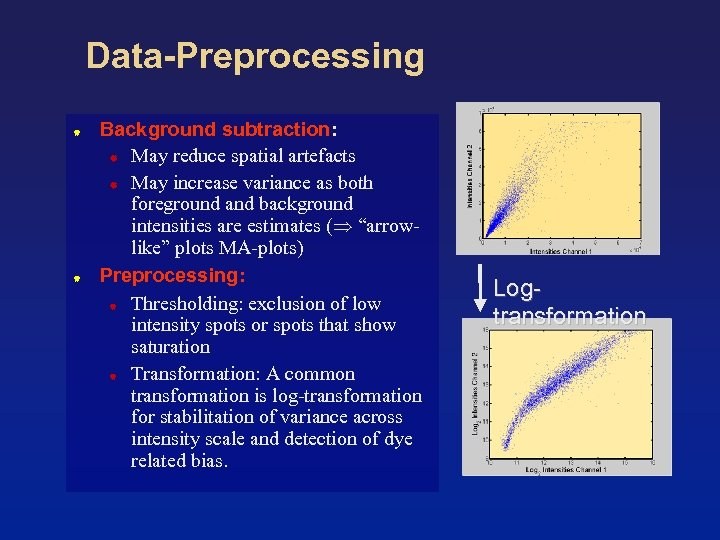 Data-Preprocessing Background subtraction: May reduce spatial artefacts May increase variance as both foreground and