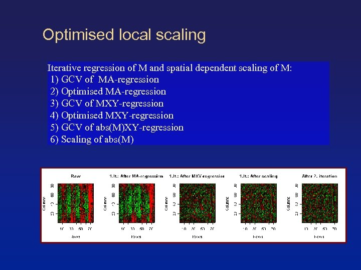 Optimised local scaling Iterative regression of M and spatial dependent scaling of M: 1)