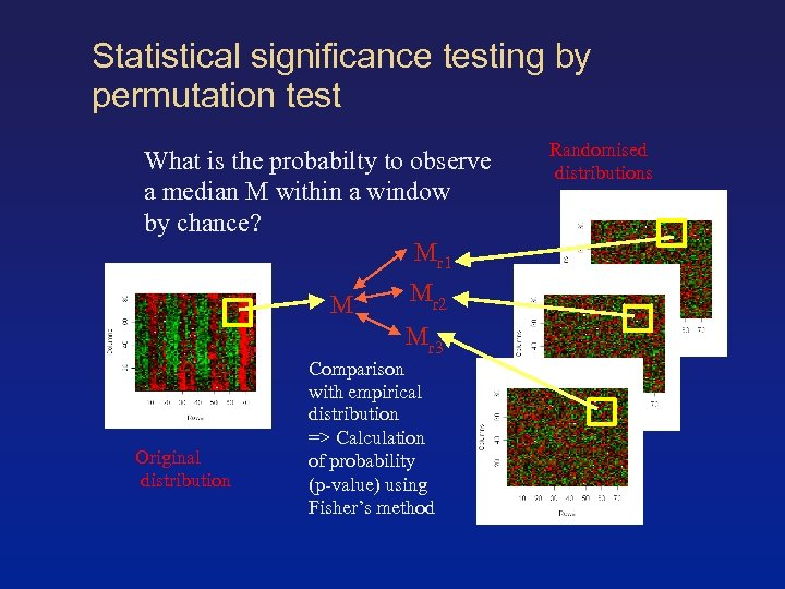 Statistical significance testing by permutation test What is the probabilty to observe a median