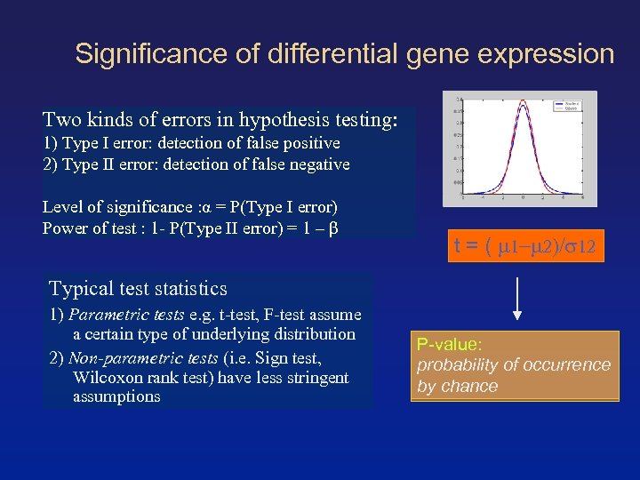 Significance of differential gene expression Two kinds of errors in hypothesis testing: 1) Type