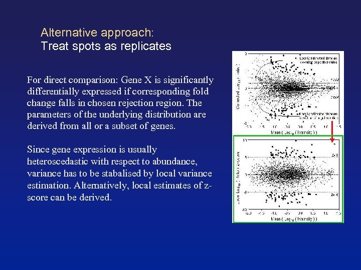 Alternative approach: Treat spots as replicates For direct comparison: Gene X is significantly differentially