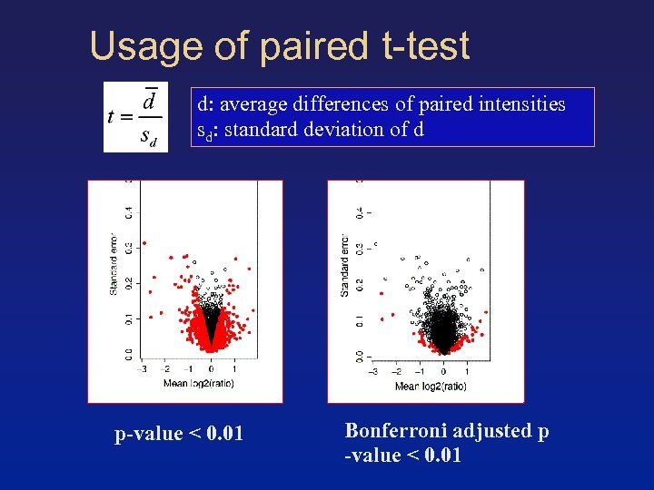 Usage of paired t-test d: average differences of paired intensities sd: standard deviation of