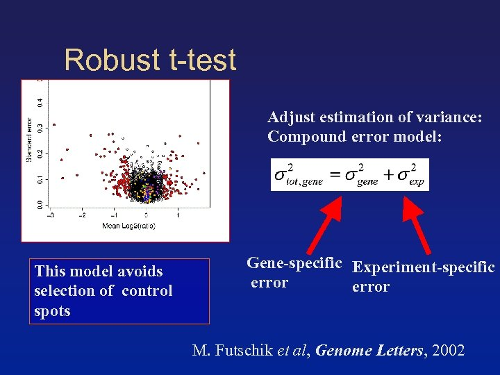 Robust t-test Adjust estimation of variance: Compound error model: This model avoids selection of