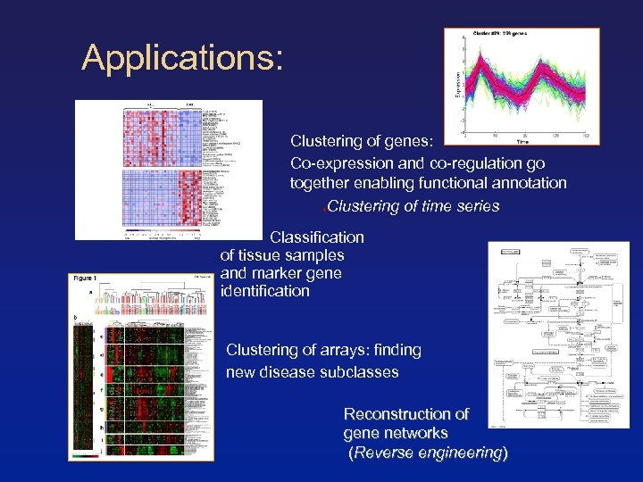 Applications: Clustering of genes: Co-expression and co-regulation go together enabling functional annotation Clustering of