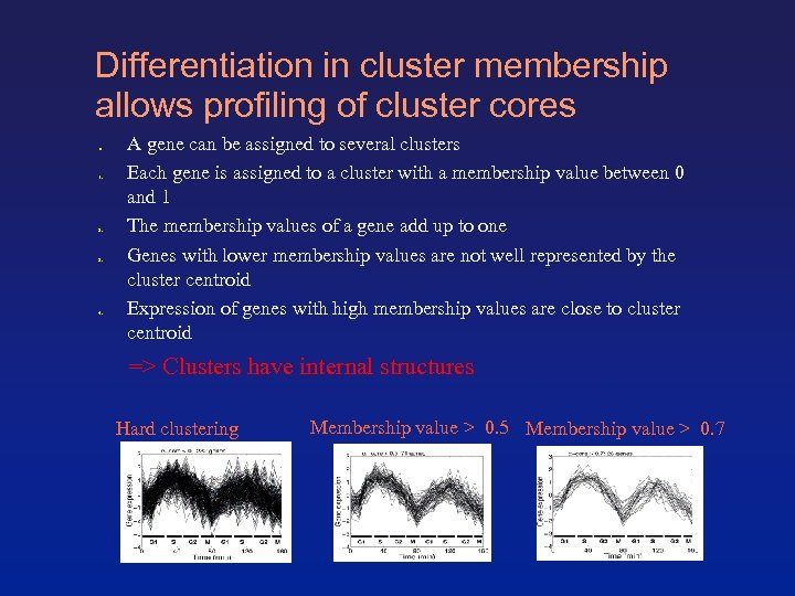 Differentiation in cluster membership allows profiling of cluster cores ● 1. 2. 3. 4.