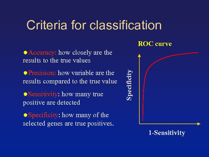Criteria for classification ROC curve Accuracy: how closely are the Precision: how variable are