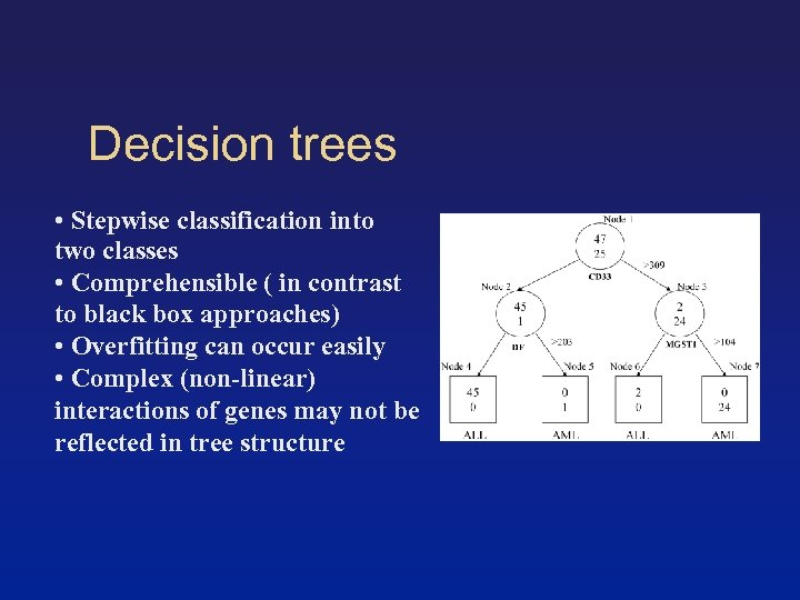 Decision trees • Stepwise classification into two classes • Comprehensible ( in contrast to