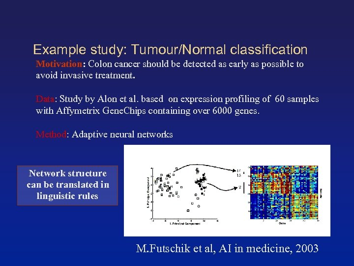 Example study: Tumour/Normal classification Motivation: Colon cancer should be detected as early as possible