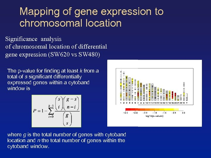 Mapping of gene expression to chromosomal location Significance analysis of chromosomal location of differential