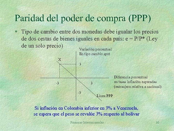 Paridad del poder de compra (PPP) § Tipo de cambio entre dos monedas debe
