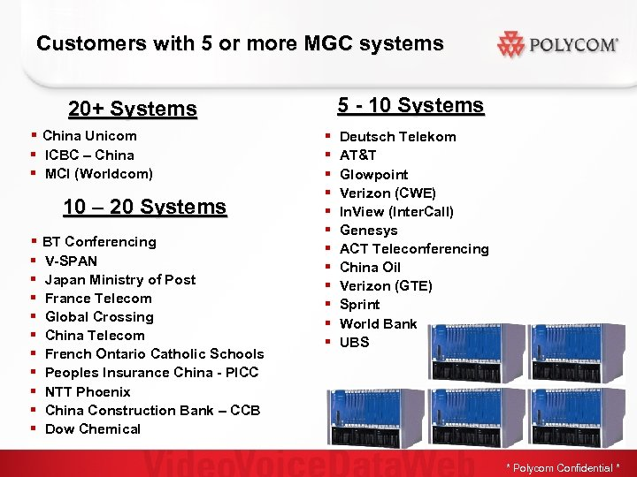Customers with 5 or more MGC systems 5 - 10 Systems 20+ Systems §