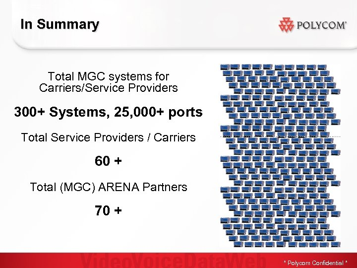 In Summary Total MGC systems for Carriers/Service Providers 300+ Systems, 25, 000+ ports Total
