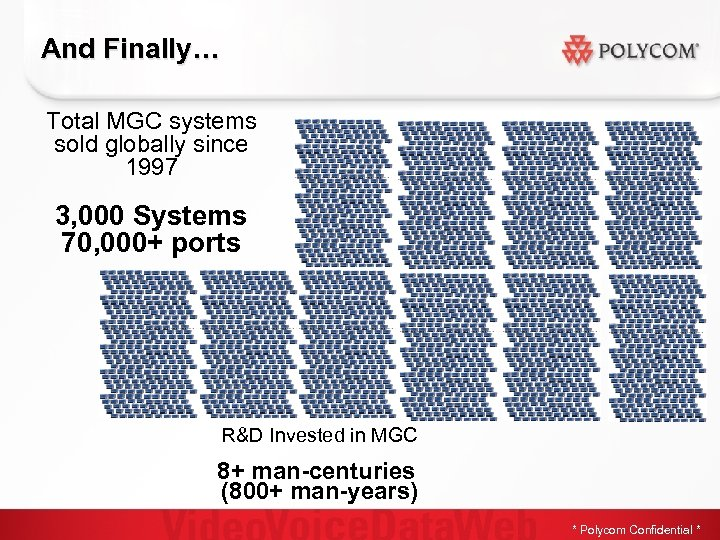 And Finally… Total MGC systems sold globally since 1997 3, 000 Systems 70, 000+