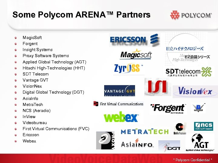 Some Polycom ARENA™ Partners Magic. Soft Forgent Insight Systems Proxy Software Systems Applied Global