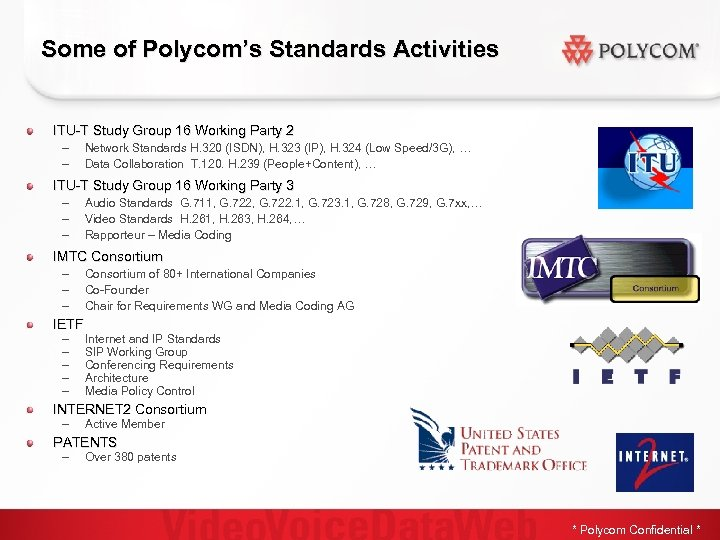 Some of Polycom's Standards Activities ITU-T Study Group 16 Working Party 2 – –