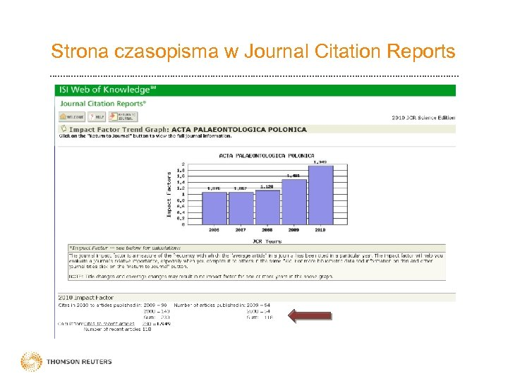 Strona czasopisma w Journal Citation Reports
