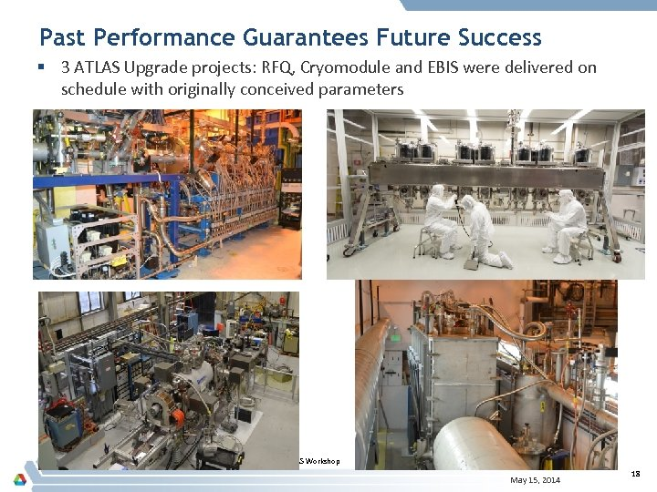 Past Performance Guarantees Future Success § 3 ATLAS Upgrade projects: RFQ, Cryomodule and EBIS