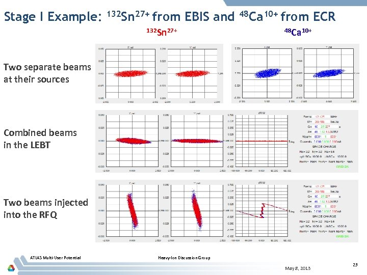 Stage I Example: 132 Sn 27+ from EBIS and 132 Sn 27+ 48 Ca